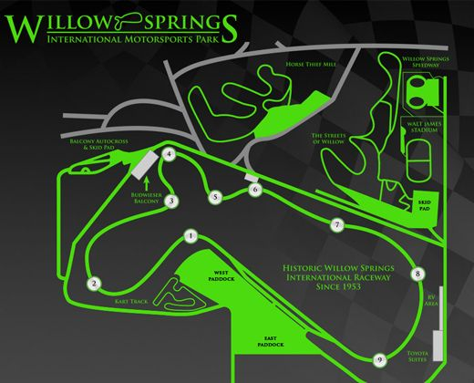 Willow Springs Motorsports Park